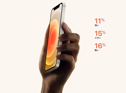 iPhone12サイズ感を示す画像